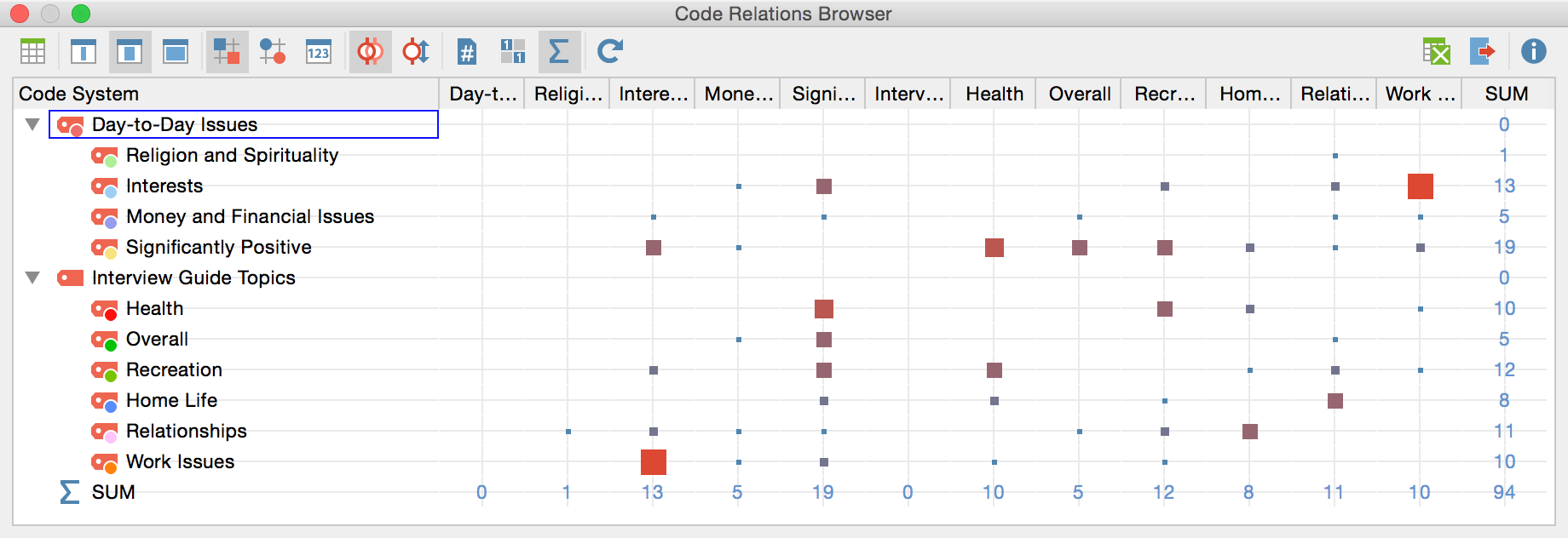 An example of the Code Relations Browser visualization