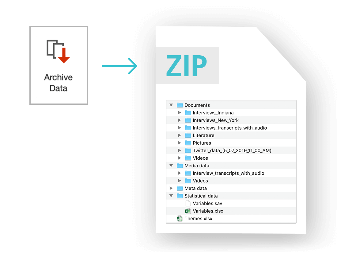 Data Archiving in MAXQDA 2020