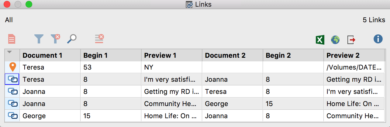 Overview of Links for a project