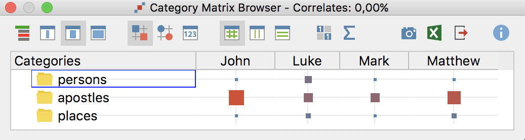 Results displayed in the Category Matrix Browser