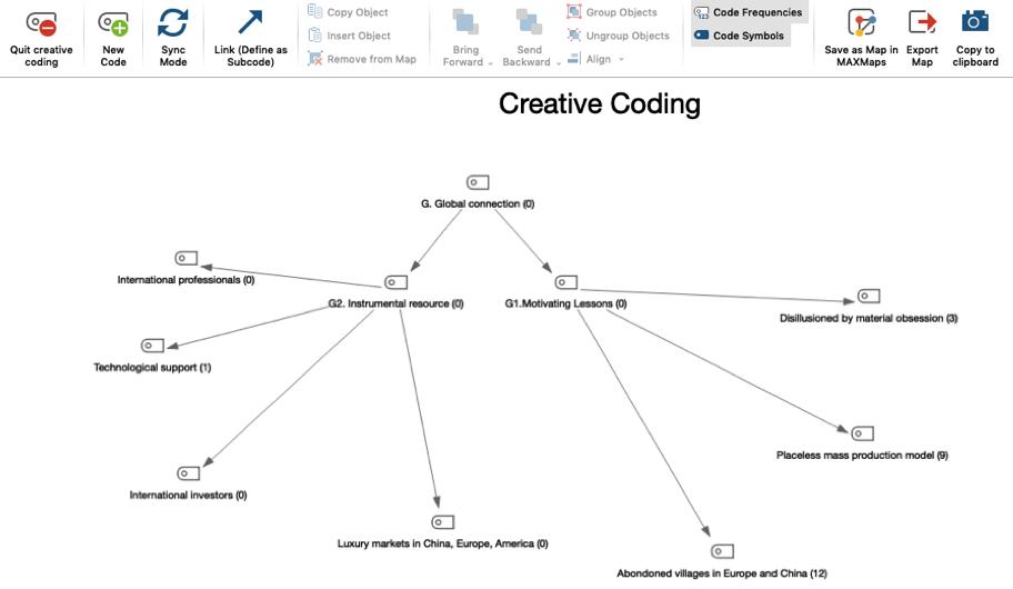 MAXQDA's Creative Coding tool