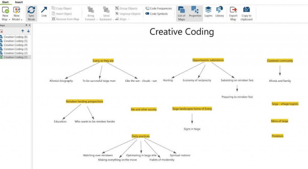My initial ideas laid out using MAXQDA's Creative Coding function for further adjustments