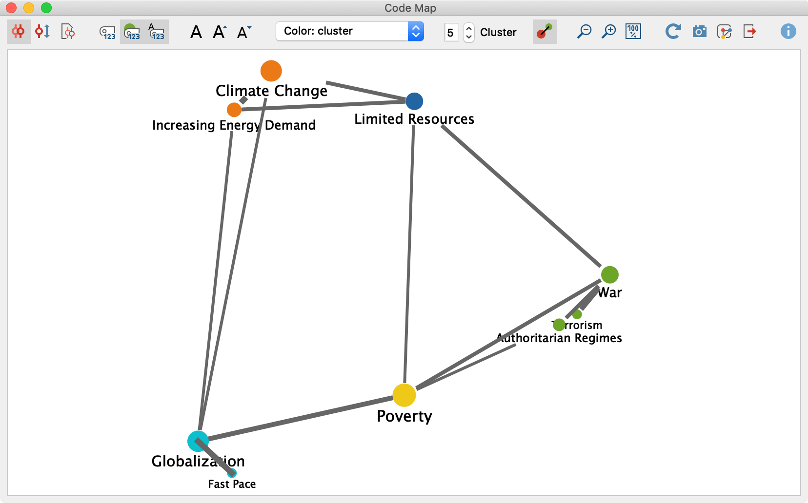 Code map window