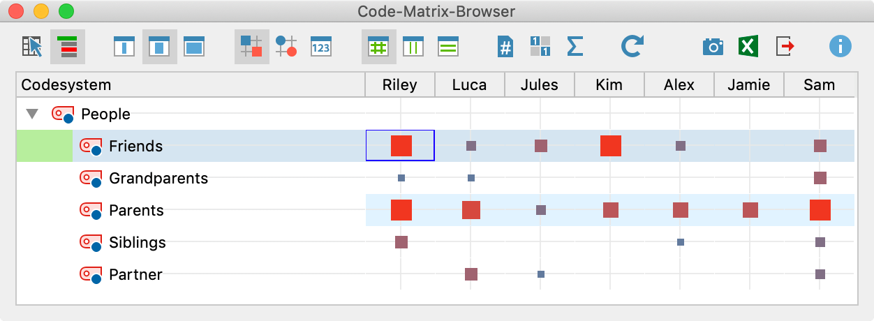 The Code Matrix Browser