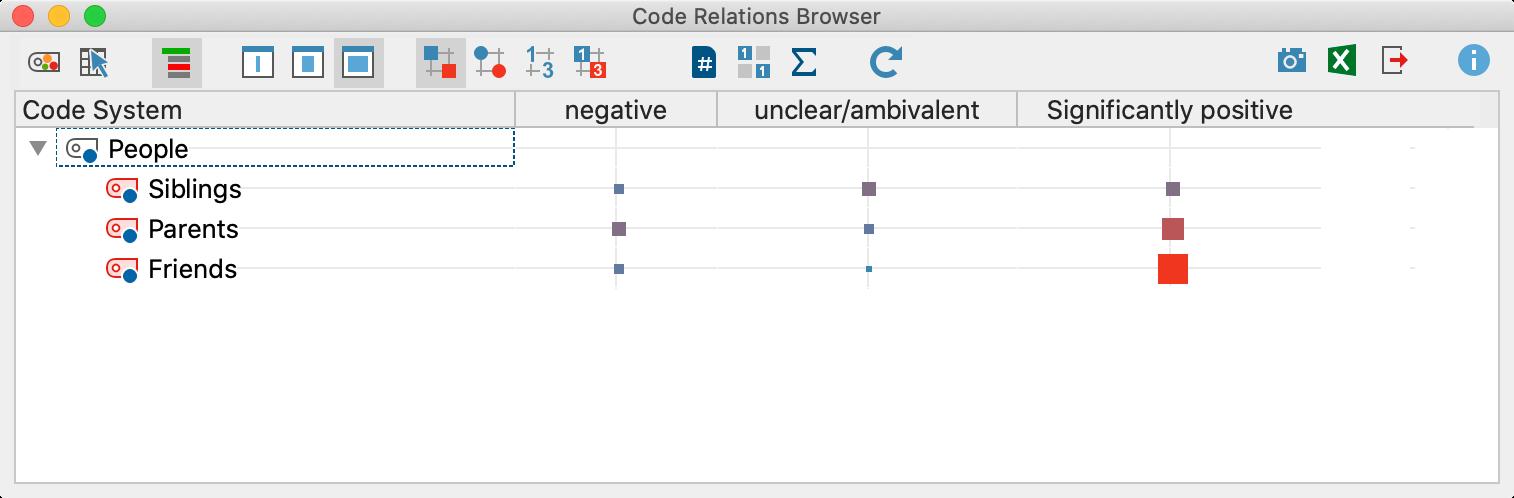 Beispiel für die Darstellung des Code-Relations-Browser