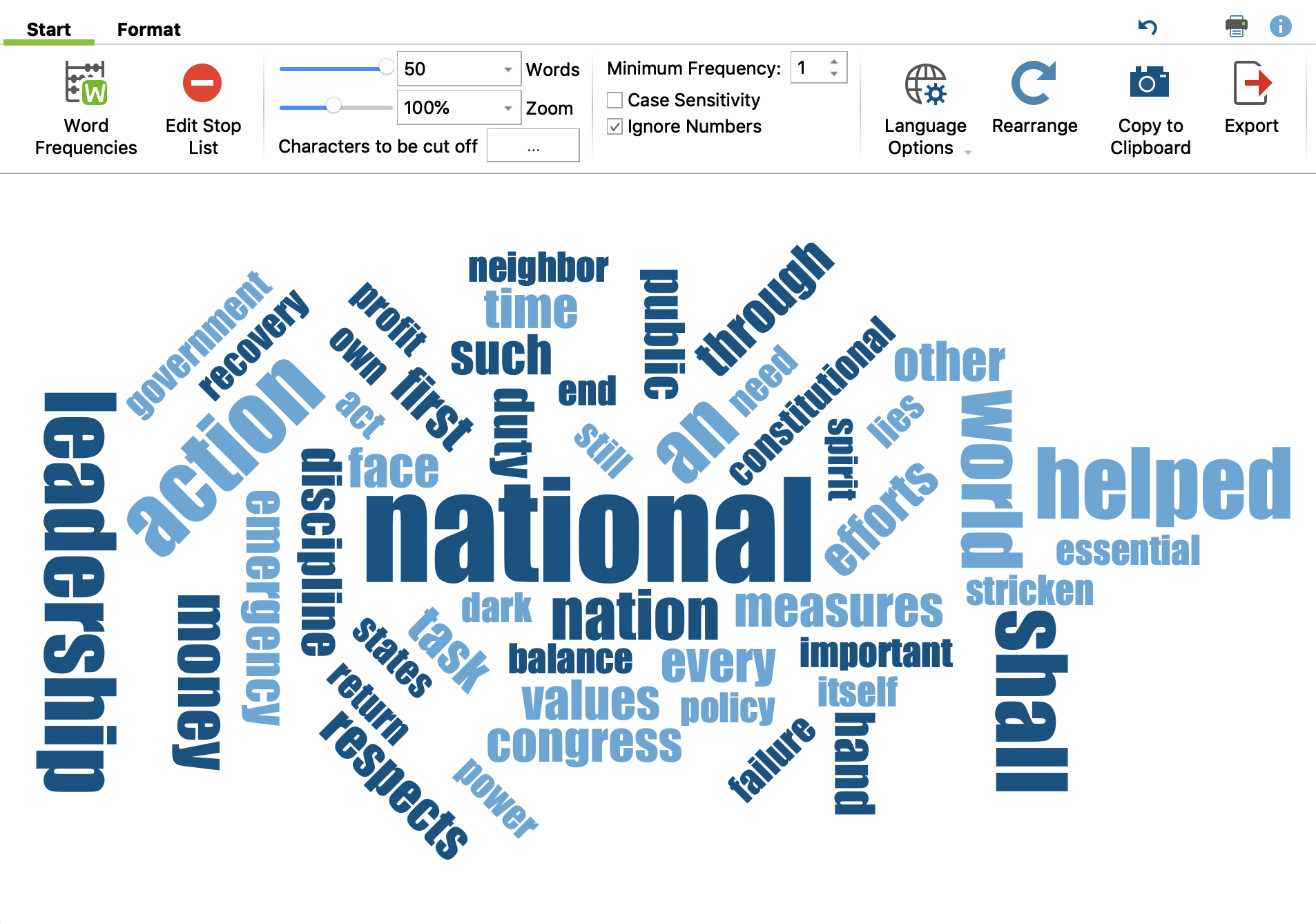 Word Cloud: Visualize Word Frequencies - MAXQDA - The Art of Data