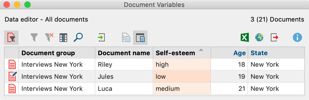 "Data editor with the new categorical variable ""Self-esteem"""