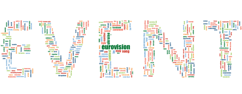 Eurovision word cloud