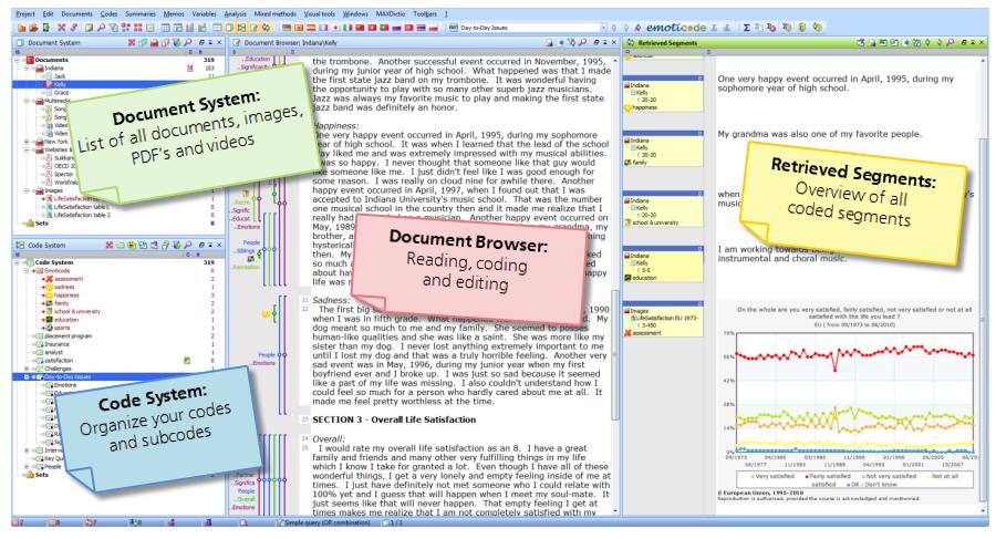 The MAXQDA user interface