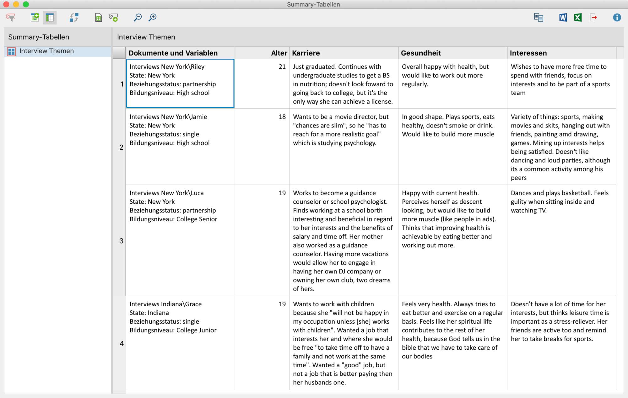 Summary-Tabelle mit ergänzenden Variablen in der ersten Spalte und einer eigenen Spalte