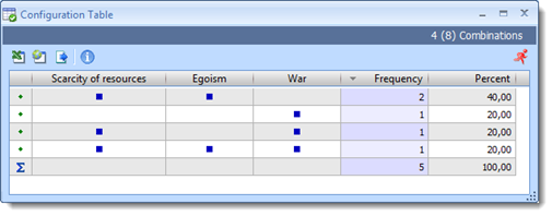 Configuration Table