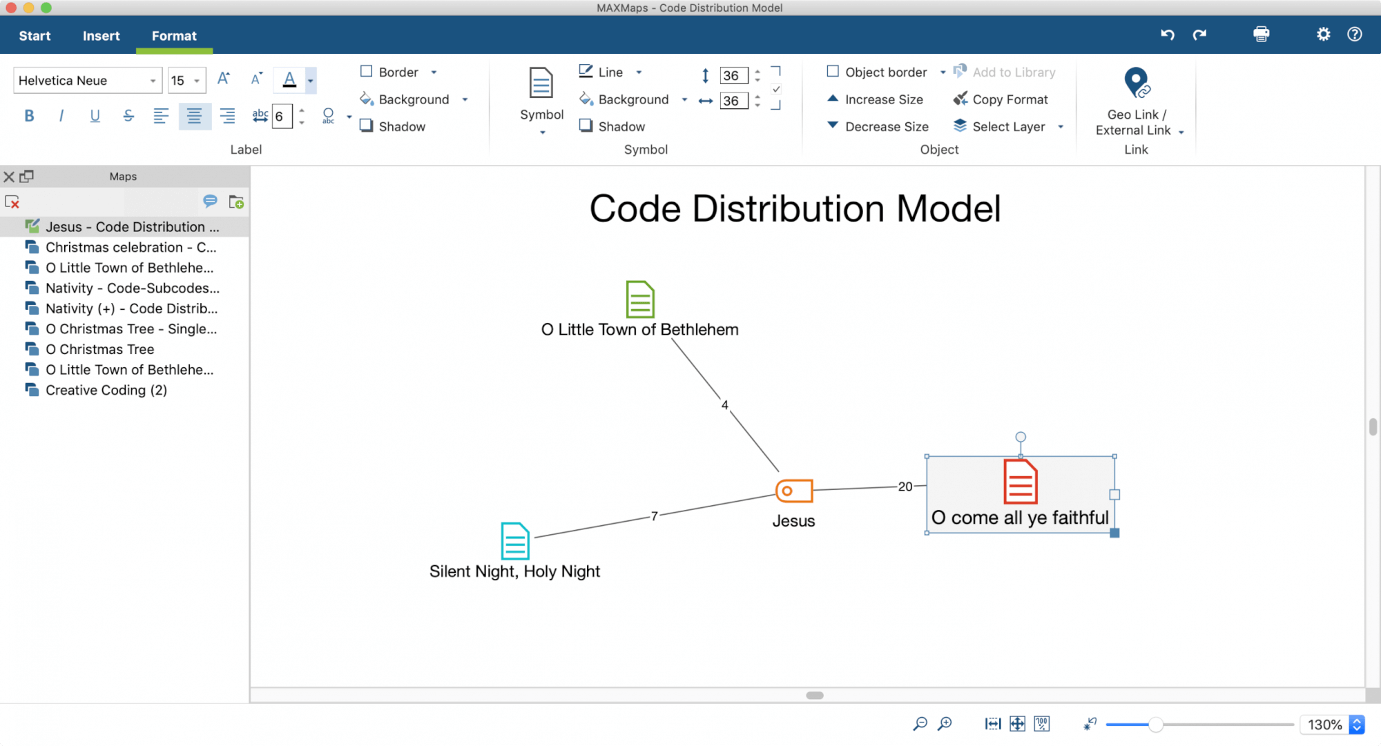 "Code Distribution Model of the Code ""Jesus""."