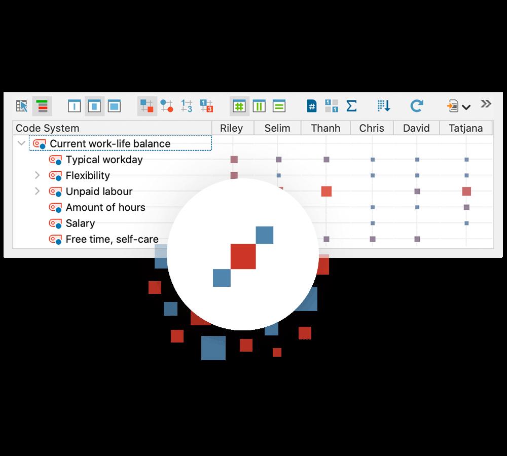 Visualize Image Data Analysis with MAXQDA 2018