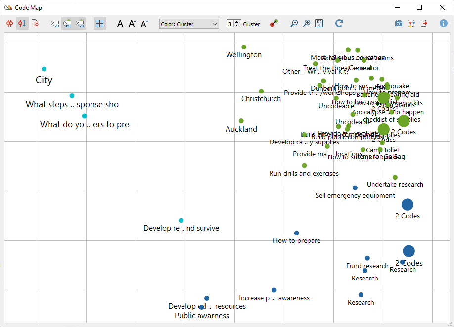 Code Map