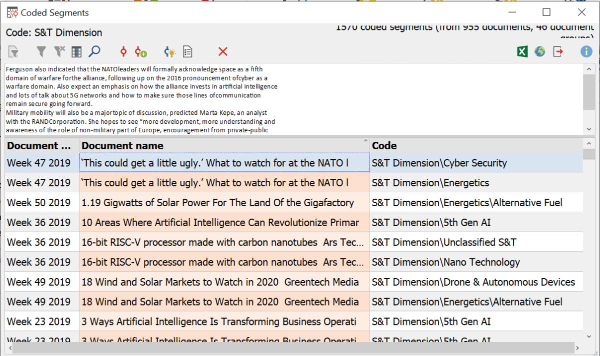 Coding Report