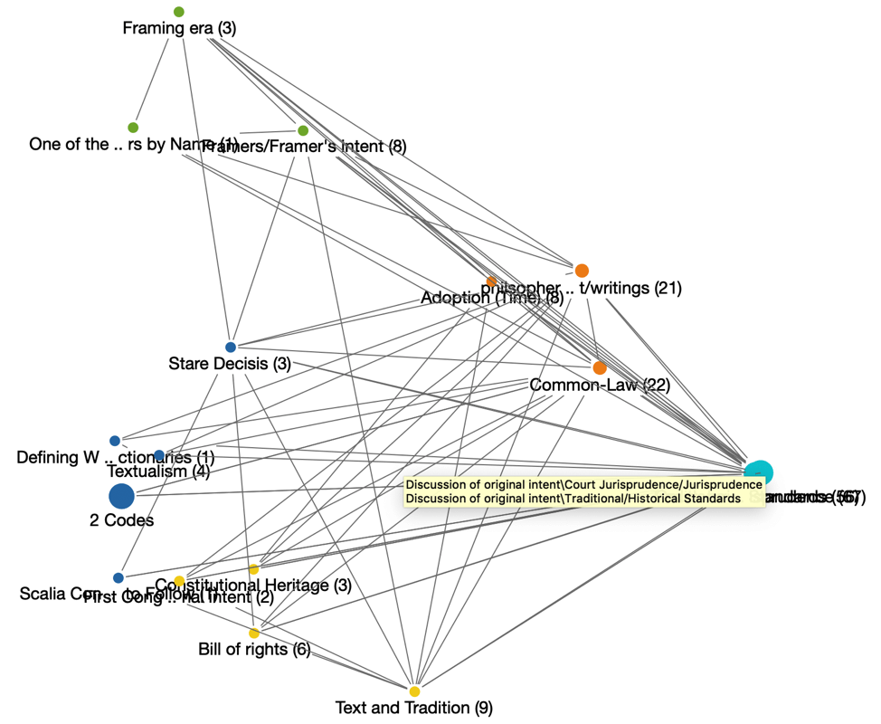cluttered code map