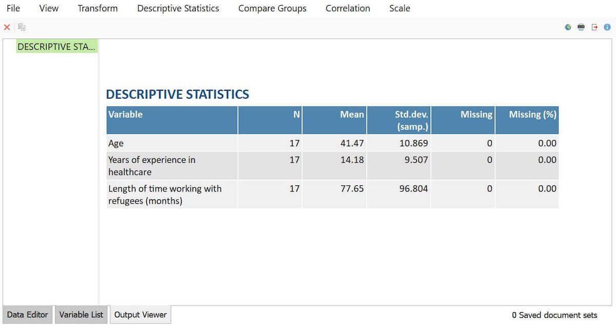 Visualization of provider background characteristics using MAXQDA Stats