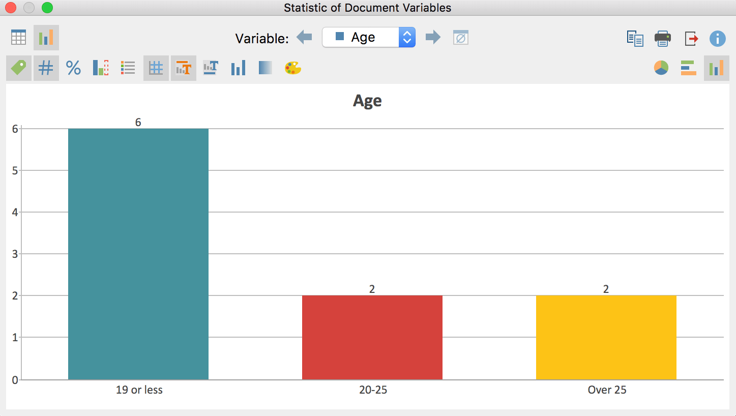 "Horizontal bar chart of the document variable ""Age"""