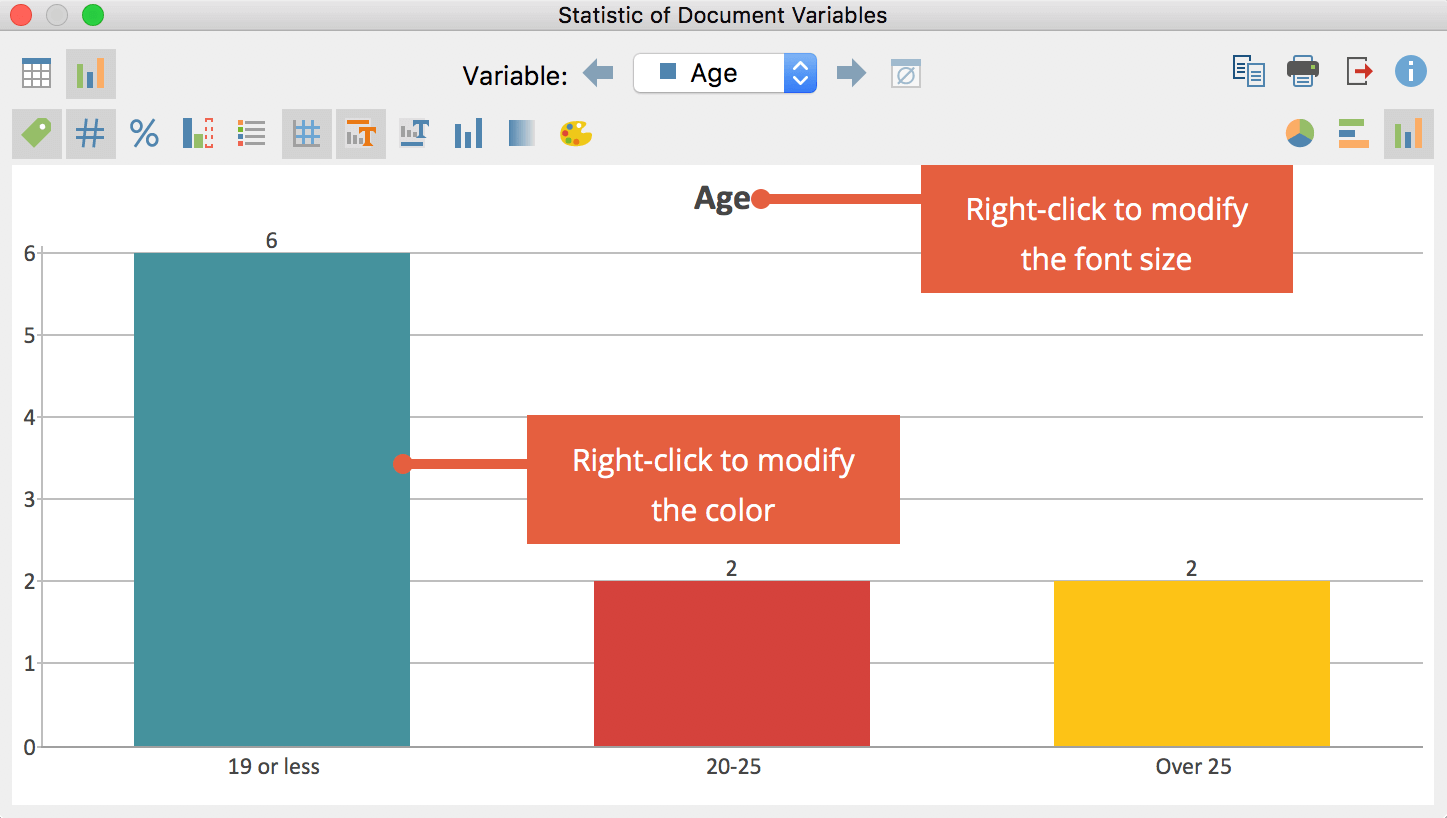 Modify color and font size in charts