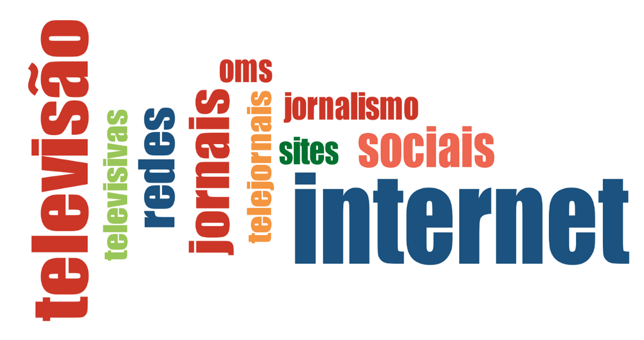 Word Cloud from a student survey about the most watched communication media in 2020's Methodology of Scientific Research class.