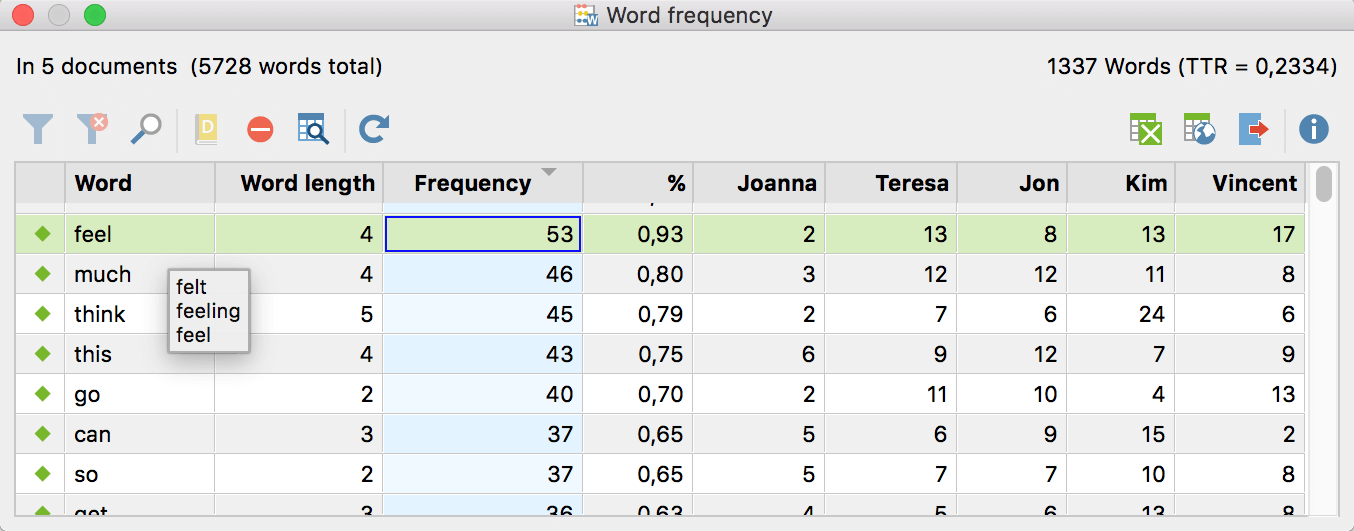 Lemmatizing and stemming in word frequency analysis with MAXQDA
