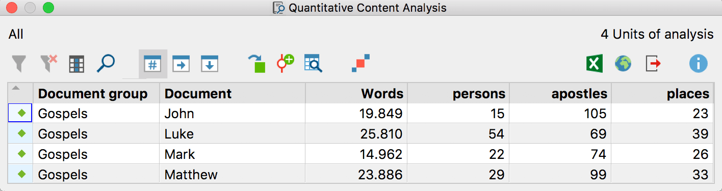 "Result table of the function ""Quantitative Content Analysis"""