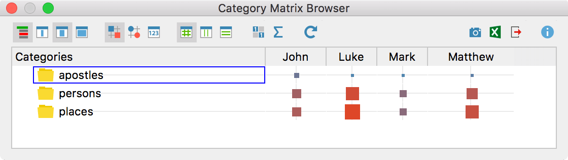 The Category Matrix Browser