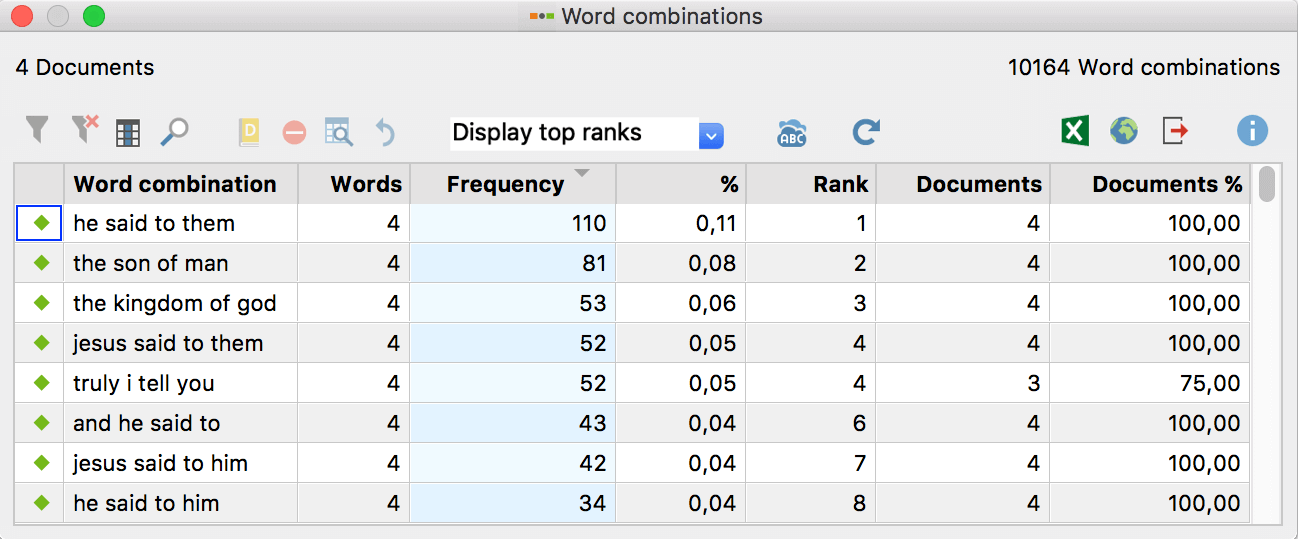 """Results table for """"Word combinations"""""""