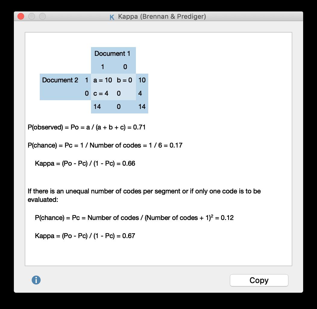 Intercoder coefficient Kappa (Brennan & Prediger, 1981)
