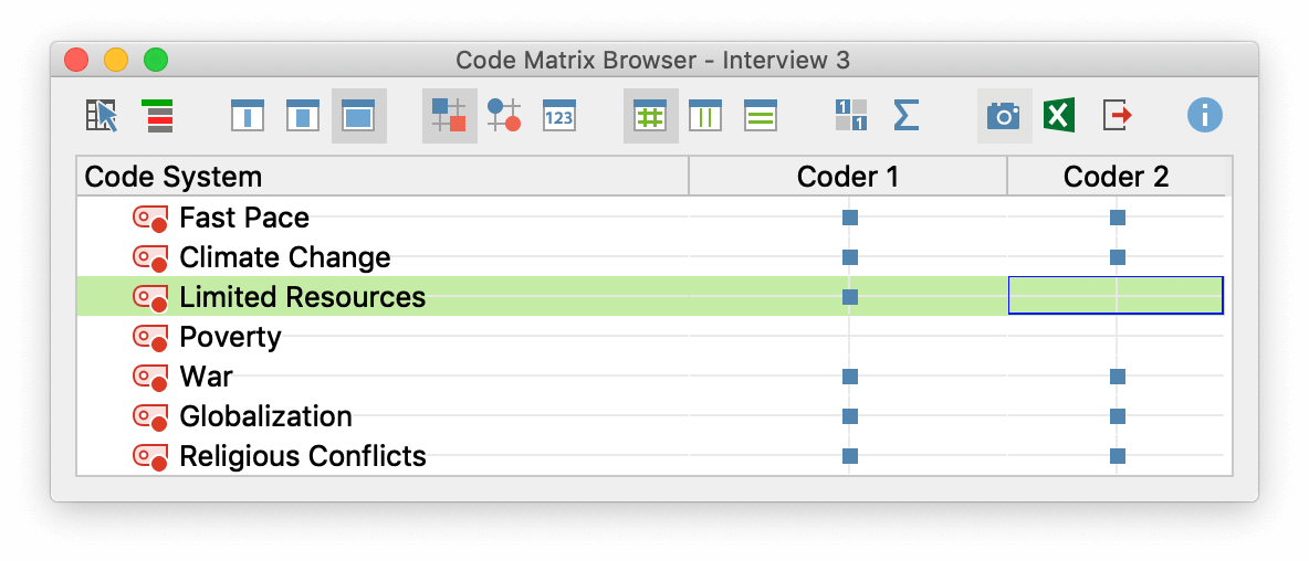 Testing the occurrence of codes in two documents with the Code Matrix Browser
