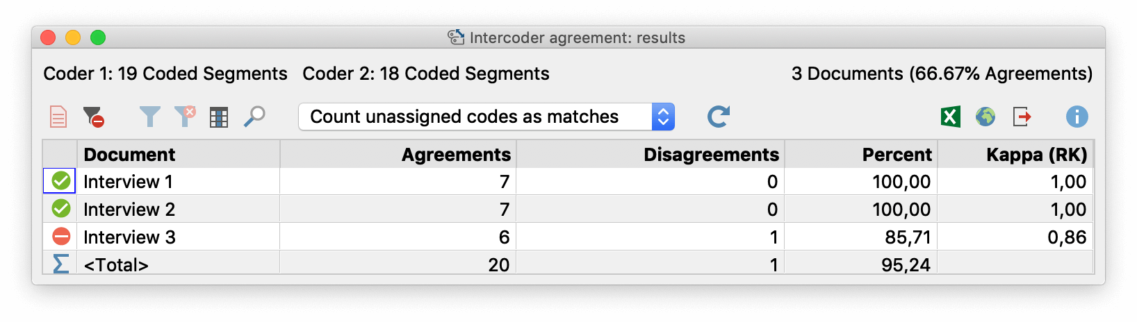 "Results table for the ""Code occurs in the document"" option"