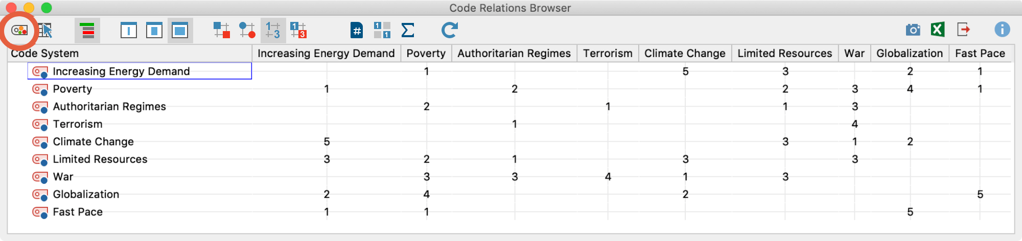 Open a code map from the Code Relations Browser