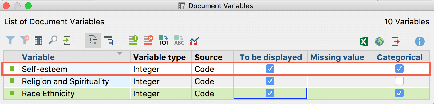 "The newly-created categorical variable ""Self-esteem"" in the List of document variables"