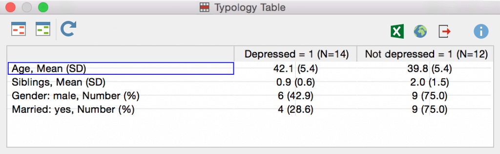 Example of a Typology Table