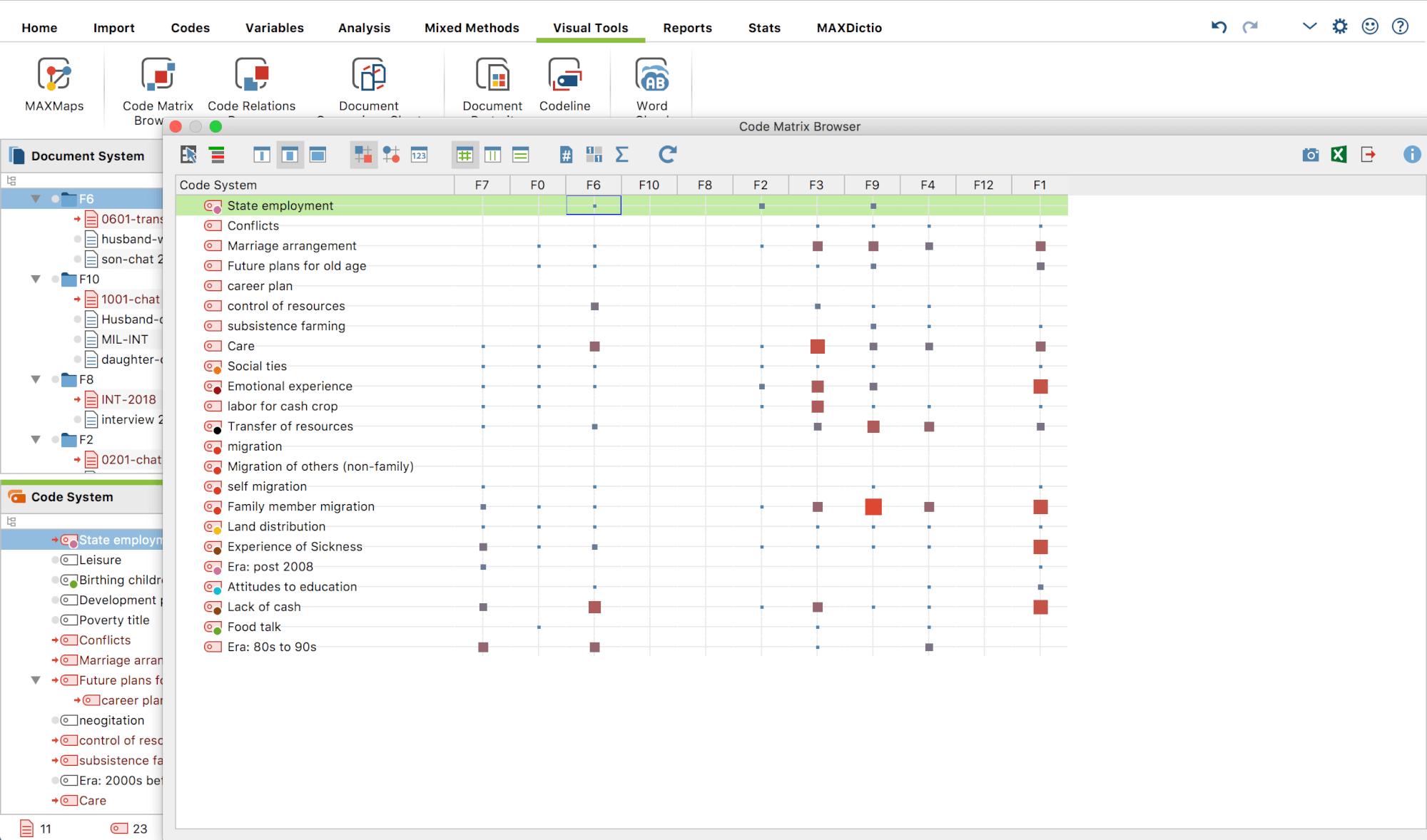 Analysis with MAXQDA Visual Tools