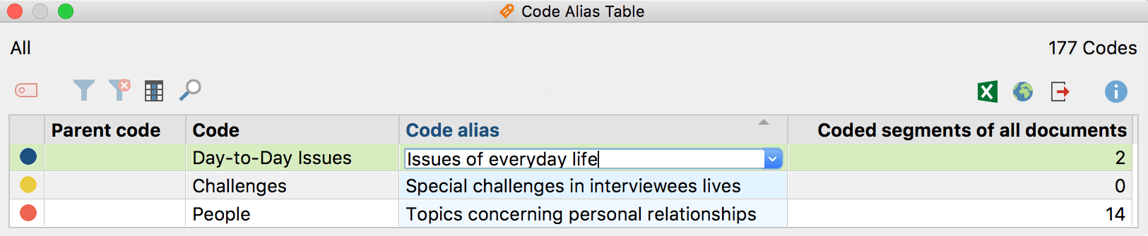Code Alias Table