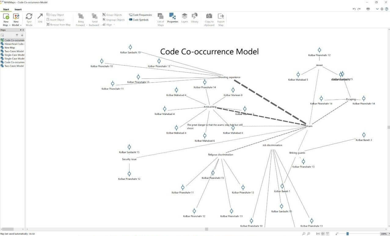 Code Co-occurrence Model