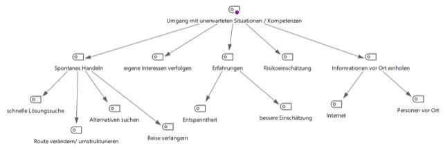 MAXMaps code visualization