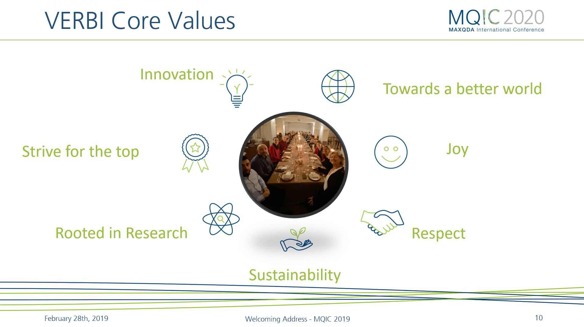 VERBI Software's Core Company Values