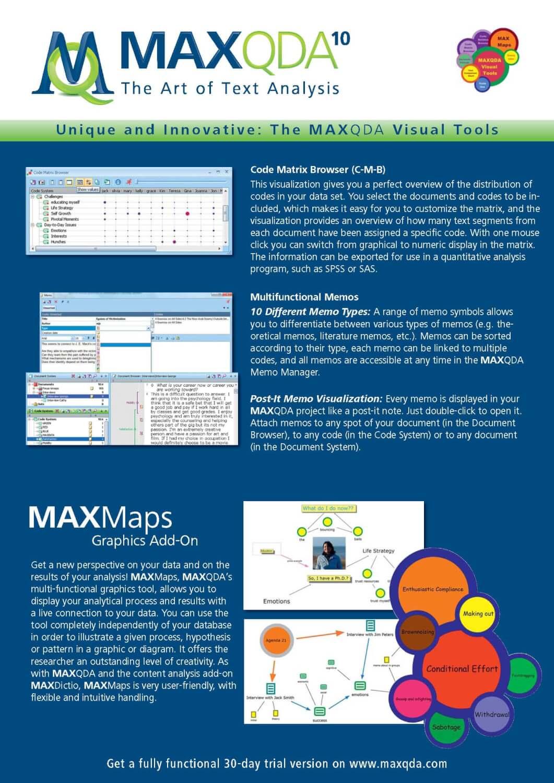 Unique and Innovative  The MAXQDA Visual Tools - MAXQDA – The Art of ... 214f853674