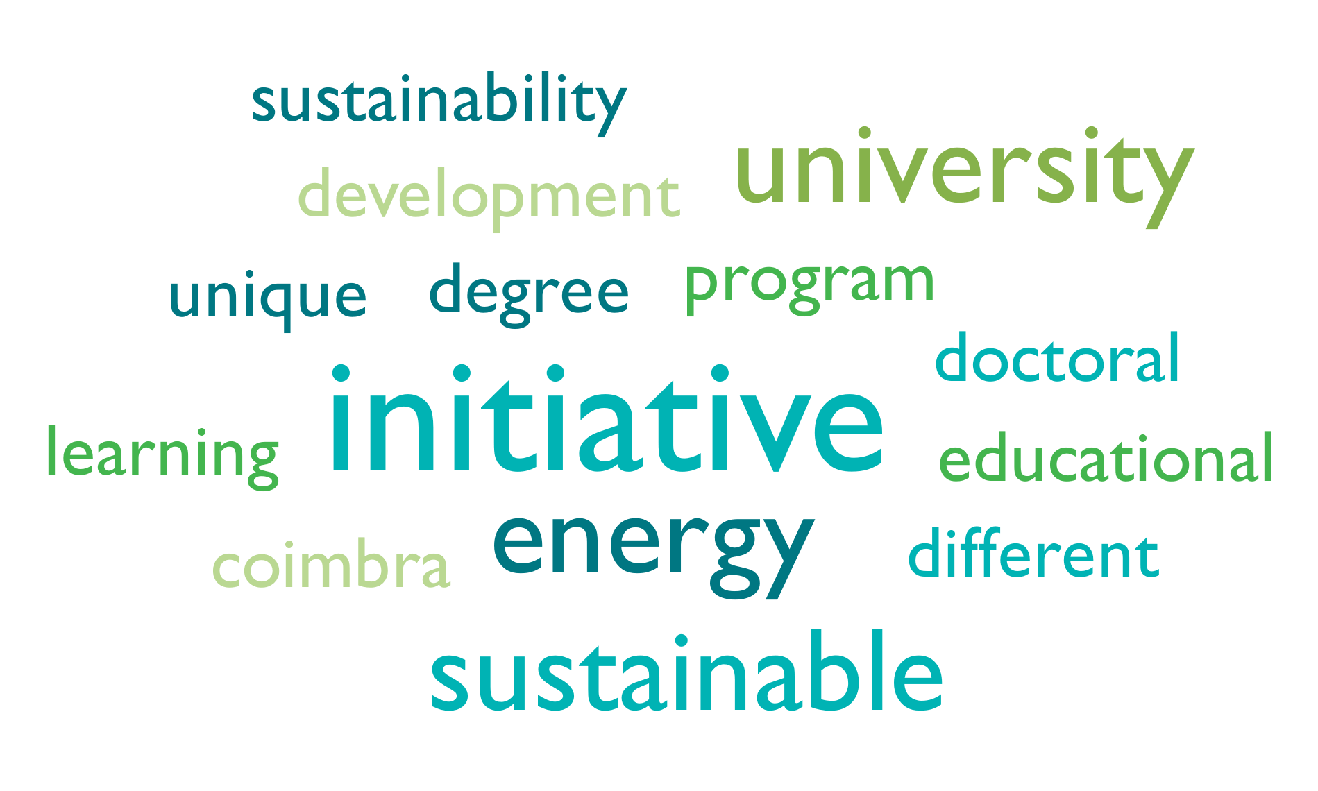 Word cloud with the description text of the Energy for Sustainability Initiative