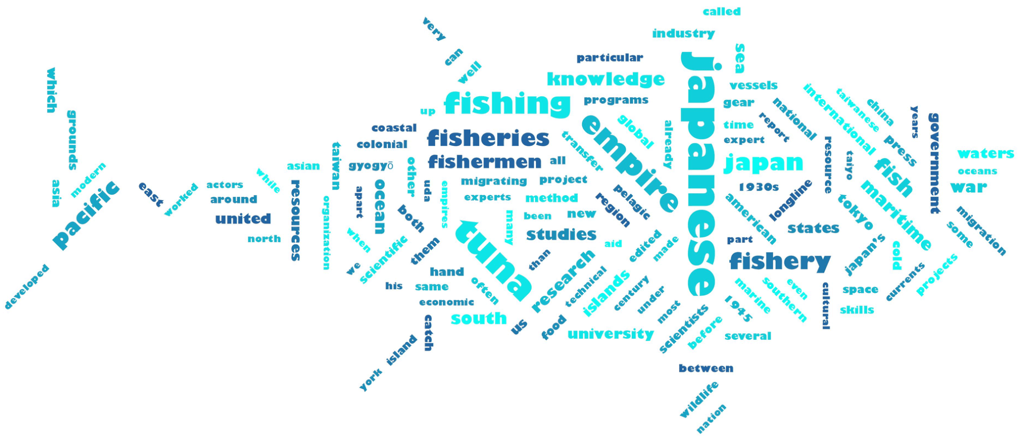 Example of a custom-selected image as a word cloud contour