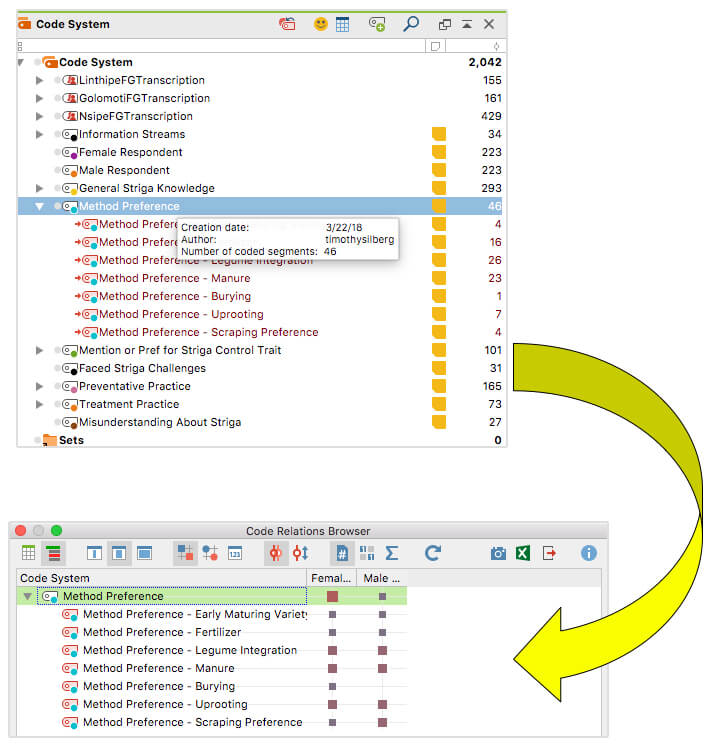 Assessing gendered control practice preferences with the MAXQDA Code Relations Browser