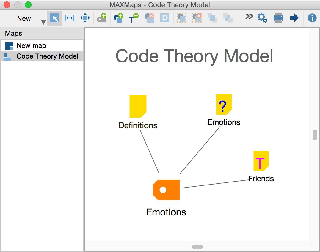 Code Theory Model