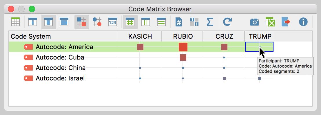 code_matrix_browser_focus_group