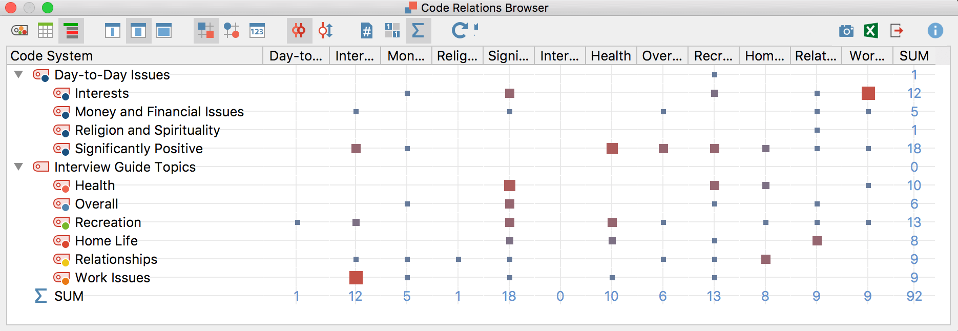 Code Relations Browser Visualize Overlapping Codes Maxqda The