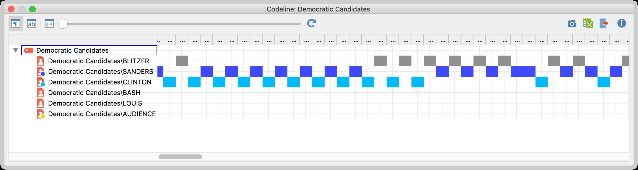codeline_democrats