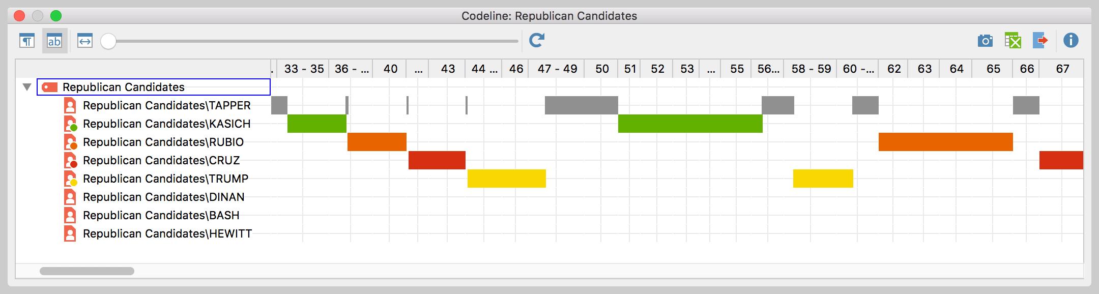 codeline_republicans