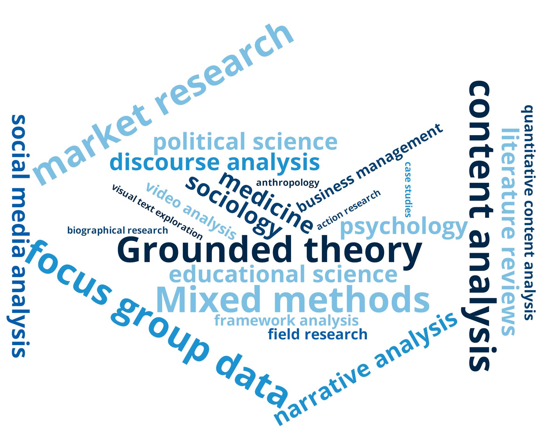 qualitative data analysis software
