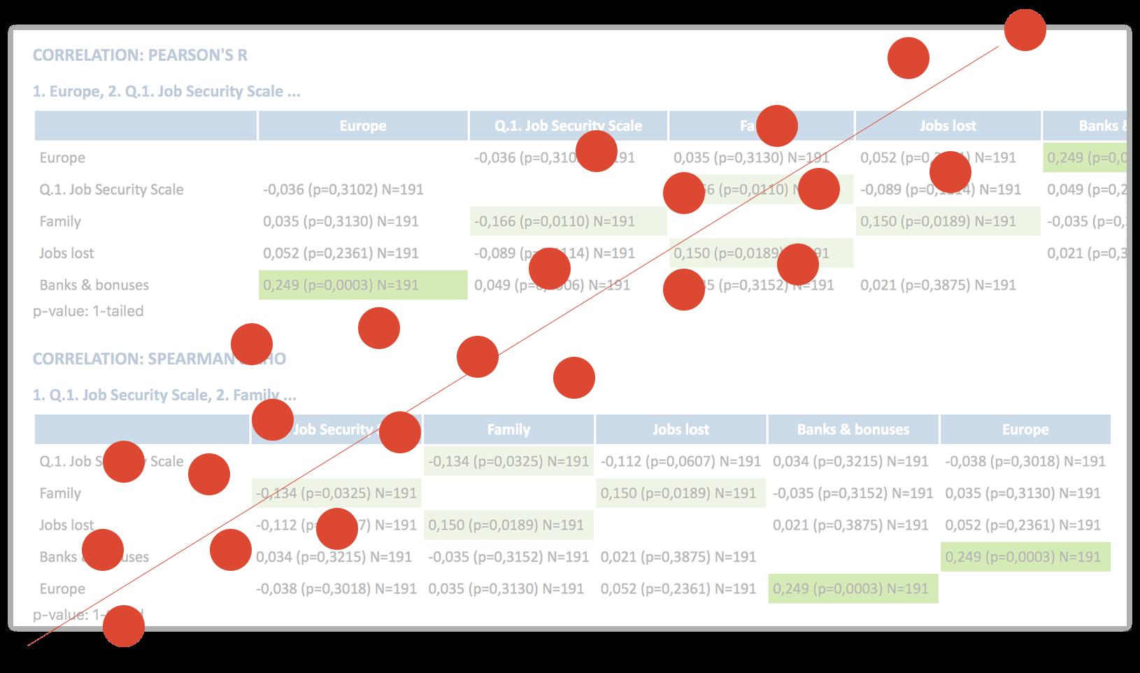 Analyzing correlation with Analytics Pro